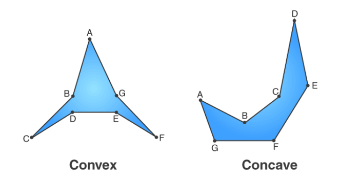 Convex and Concave Heptagon
