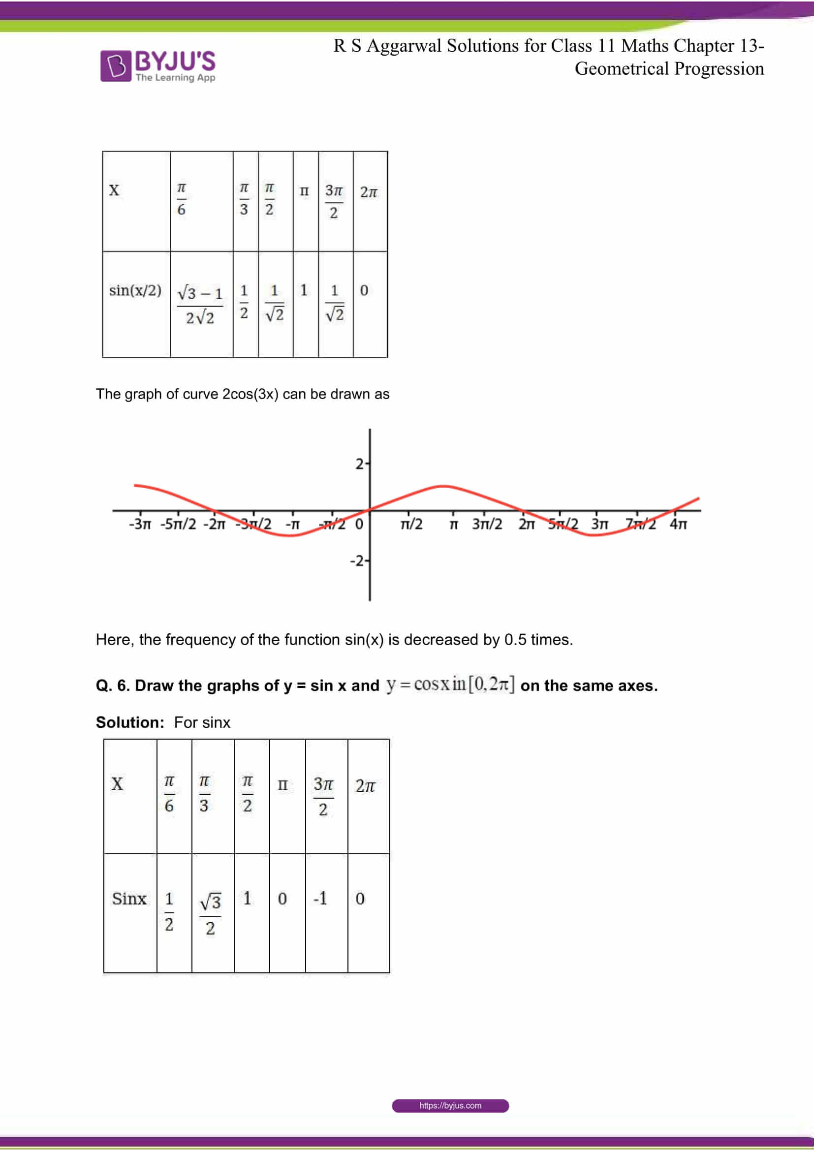 RS Aggarwal Sol Class 11 Maths Chapter 19