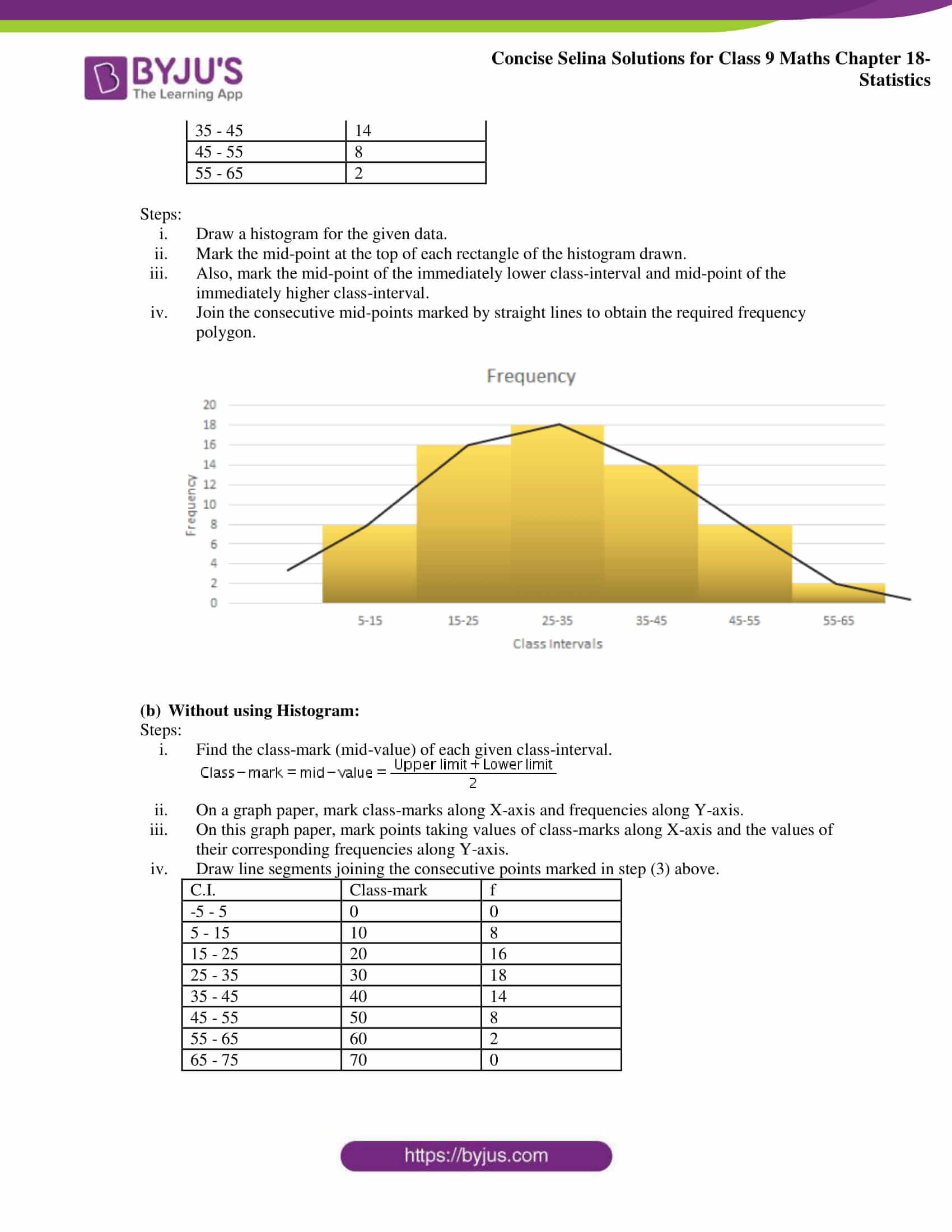 Concise Selina Solutions Class 9 Maths Chapter 18 Statistics part 12