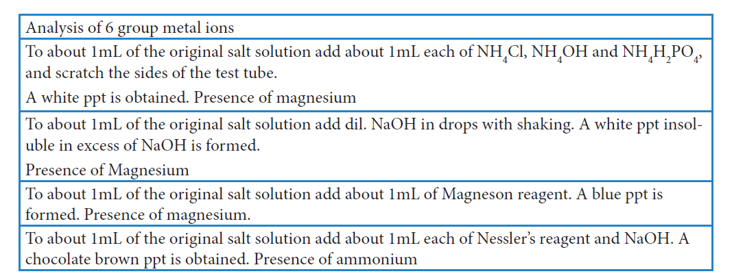 Analysis of 6 group metal ions