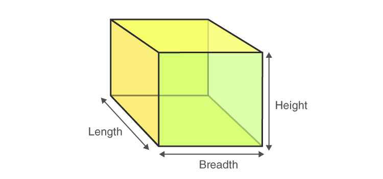 Basic structure of a cube