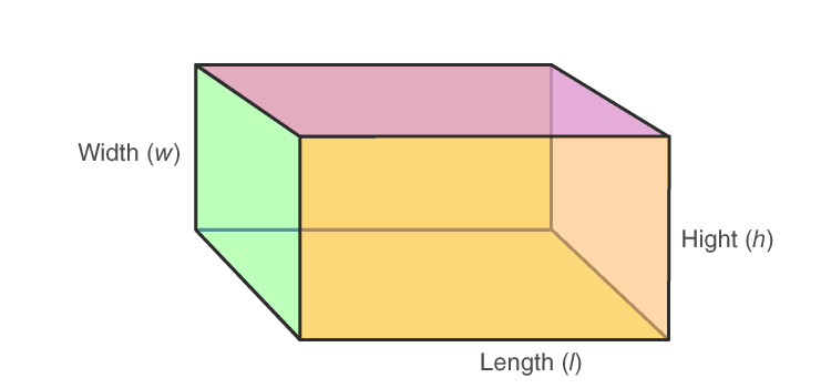 Basic structure of a cuboid