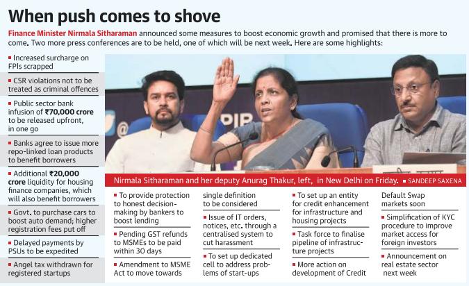 Finance Minister Nirmala Sitharaman's announcements
