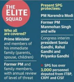 The Elite Squad (SPG)