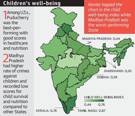 Children's well-being India Map