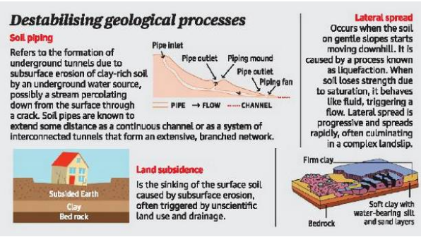 Destabilising geological processes