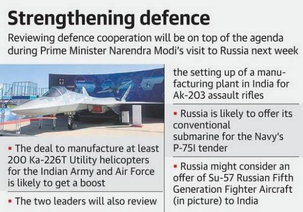 Strengthening Defence