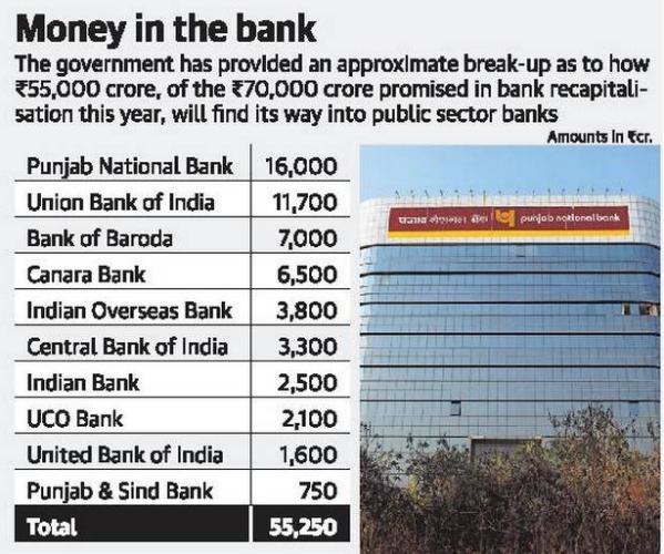 Merger of Banks