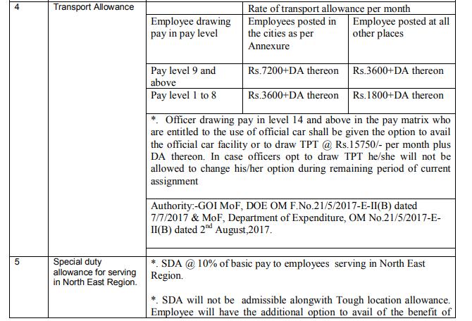 CAPF Recruitment-Salary(2)