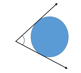 Circumscribed Angle