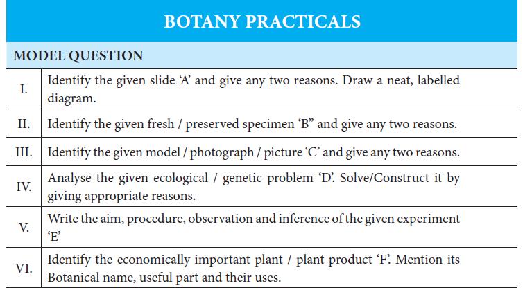 Class 12 Botany Practical Experiments List