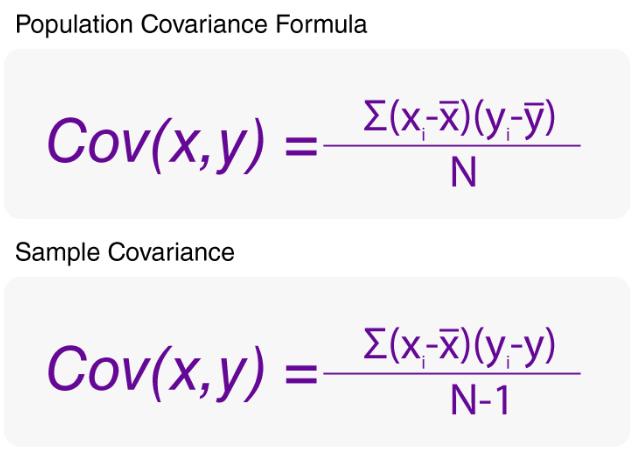 Co-variance formula