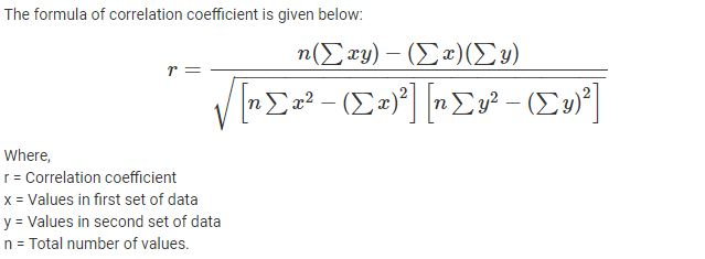 Coefficient of Determination Formula