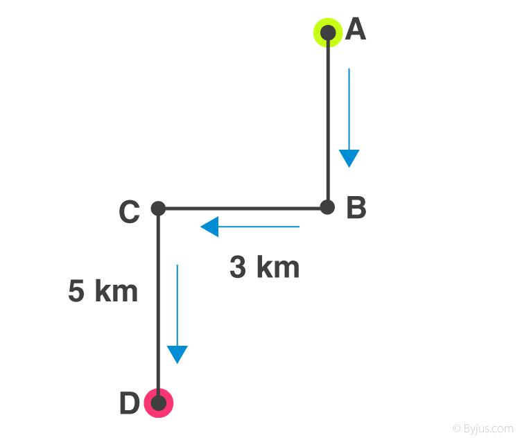 Deepak Mohan's Path Trace