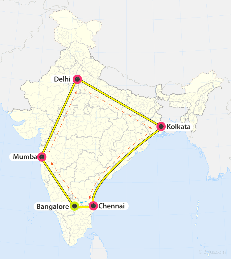 Directional reference point of five cities
