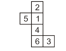 Example 1: possible combinations of die.