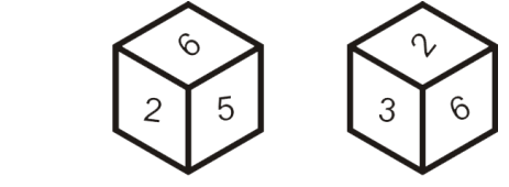 Example of die - Rule 2