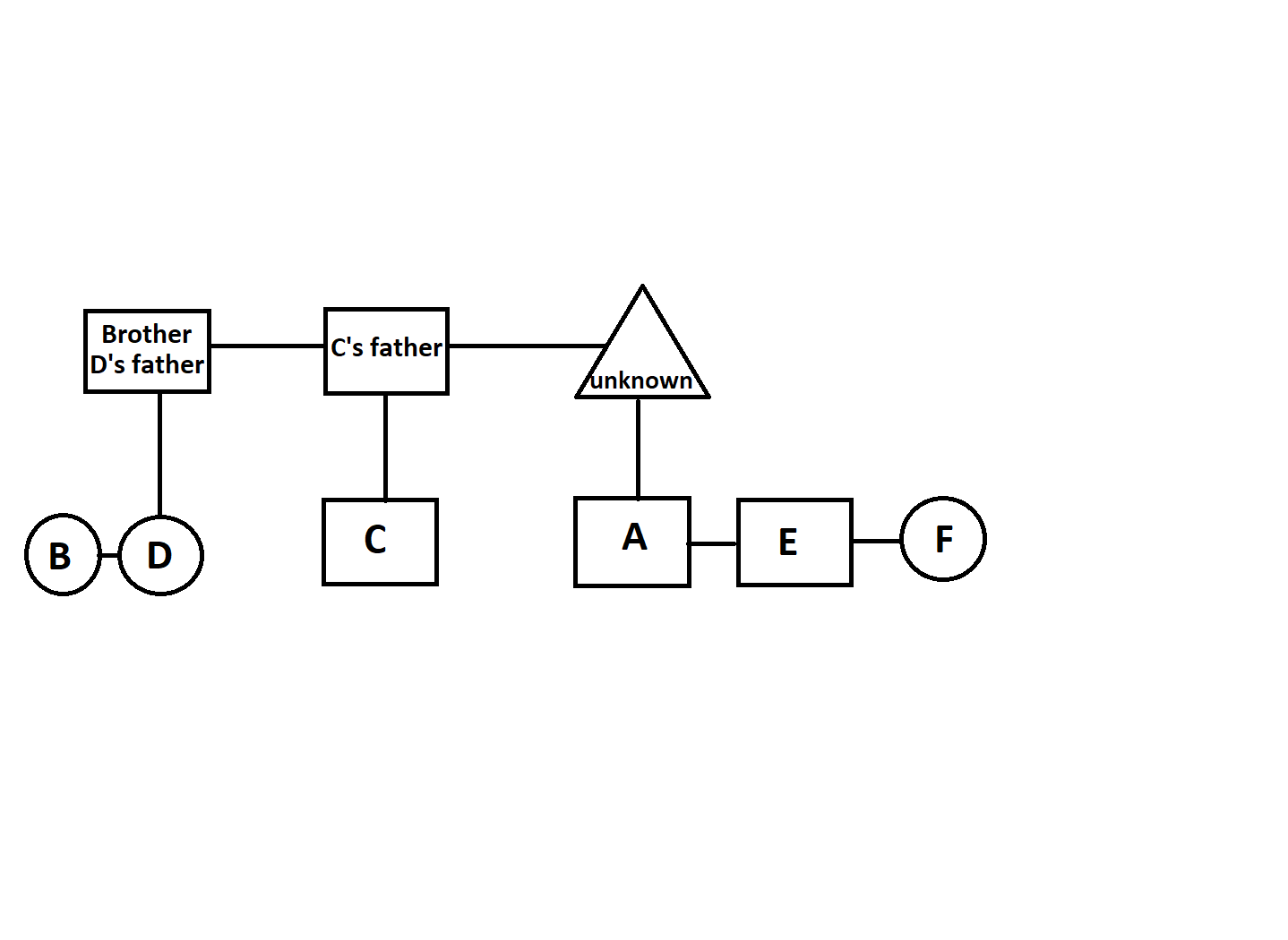 Family tree of six children playing football