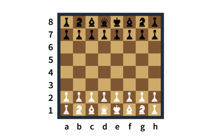 General placement of the chessboard