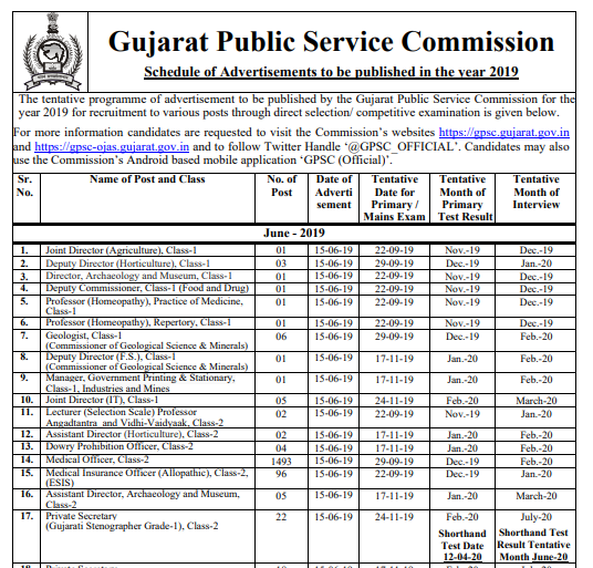 GPSC Recruitment Calendar 2019