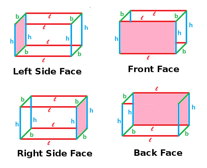 Lateral surfaces of a cuboid