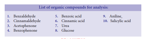 List of Organic Compounds