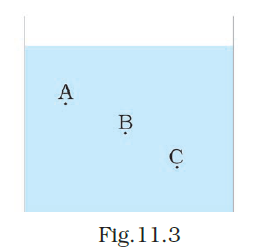 NCERT Exemplar Class 8 Science chapter 11 Solutions fig 3