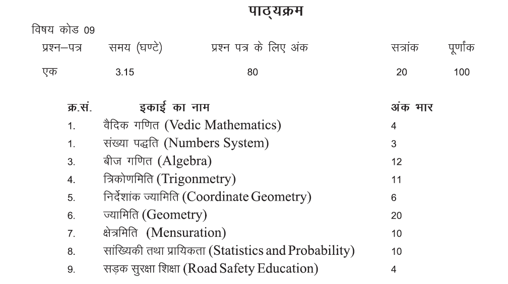 Overview of Rajasthan Board Class 10 Maths Syllabus