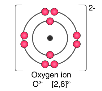 Oxygen ion