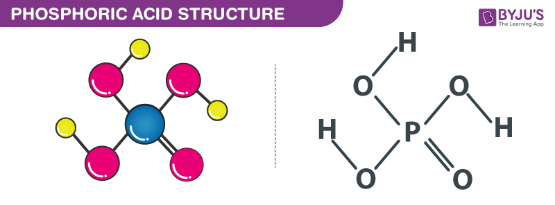 Phosphoric Acid Structure