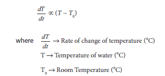 practical 8 Newton's law of cooling