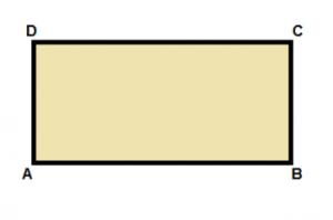 Properties of Rectangle