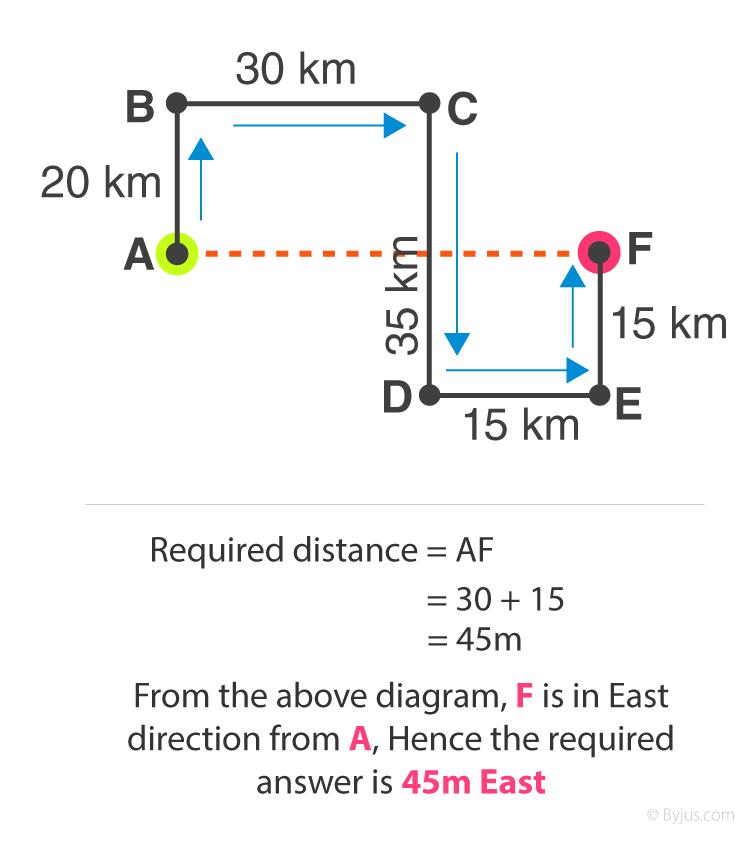Sowmya Krishnan's Path Trace