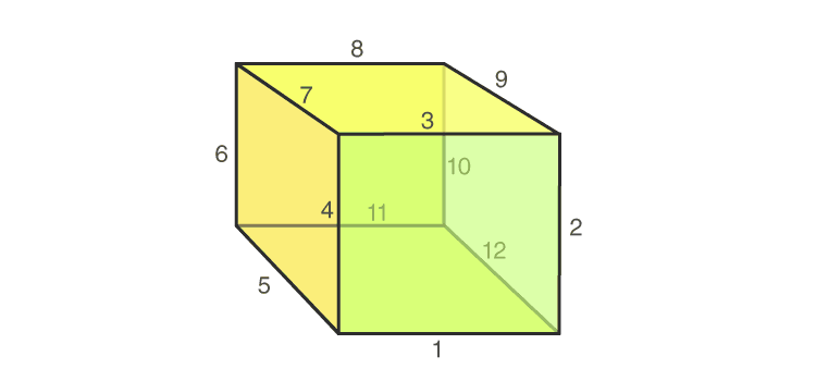 Twelve edges of a cube