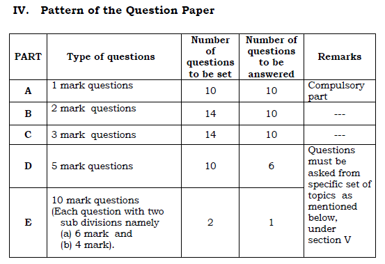1st puc maths question paper pattern