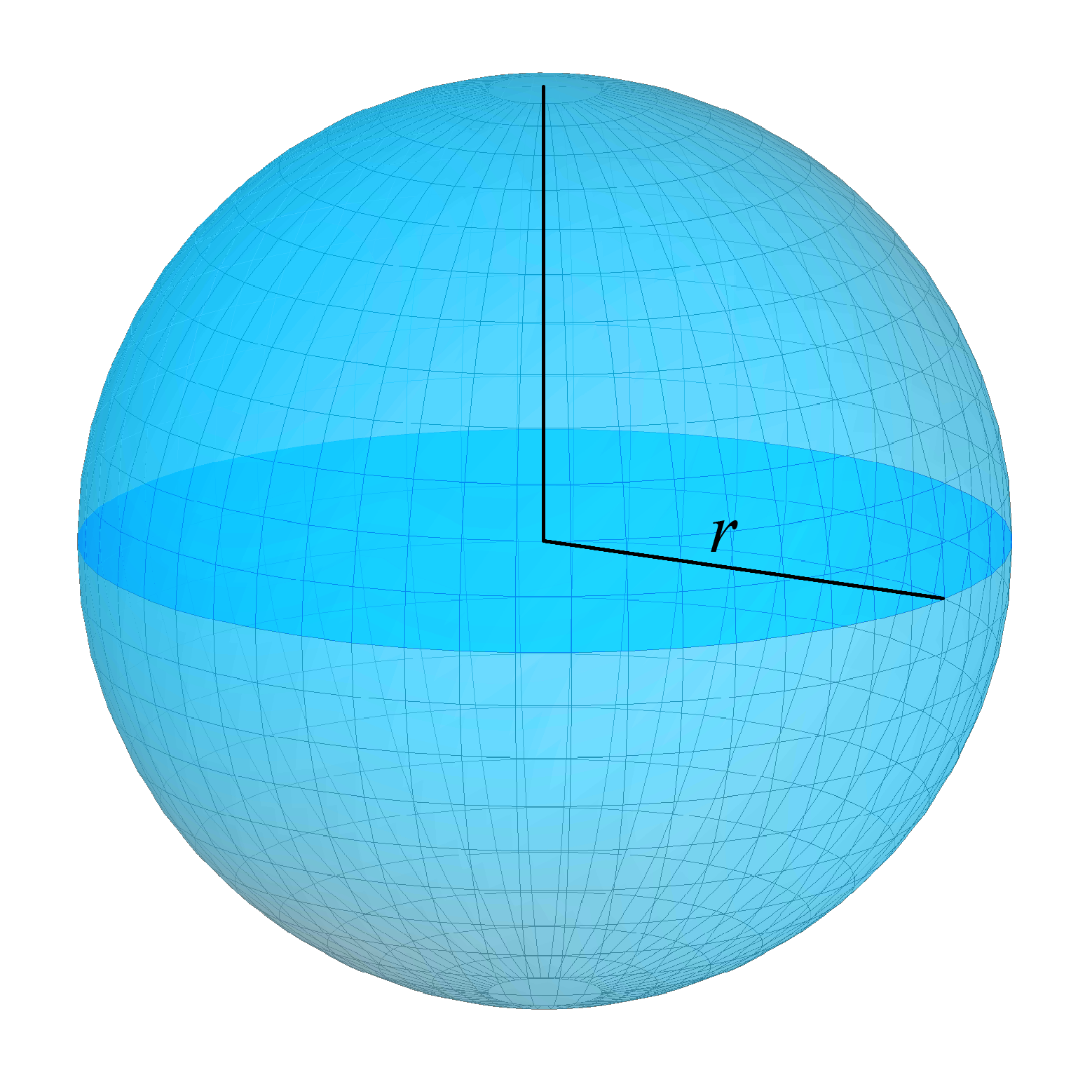 Area and Volume Of Sphere