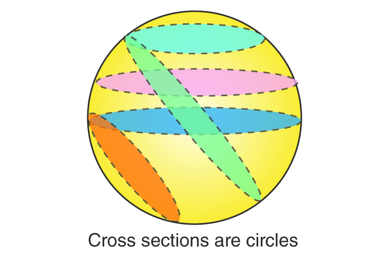 Cross Section of Sphere