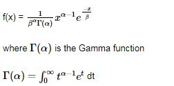 Gamma Distribution Cumulative Distribution Function