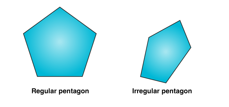 Pentagon - Definition, Properties, Types, Formula, and Example
