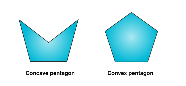 Convex and Concave Pentagon