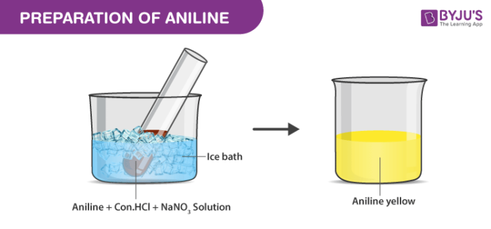 Laboratory Preparation of Aniline Yellow