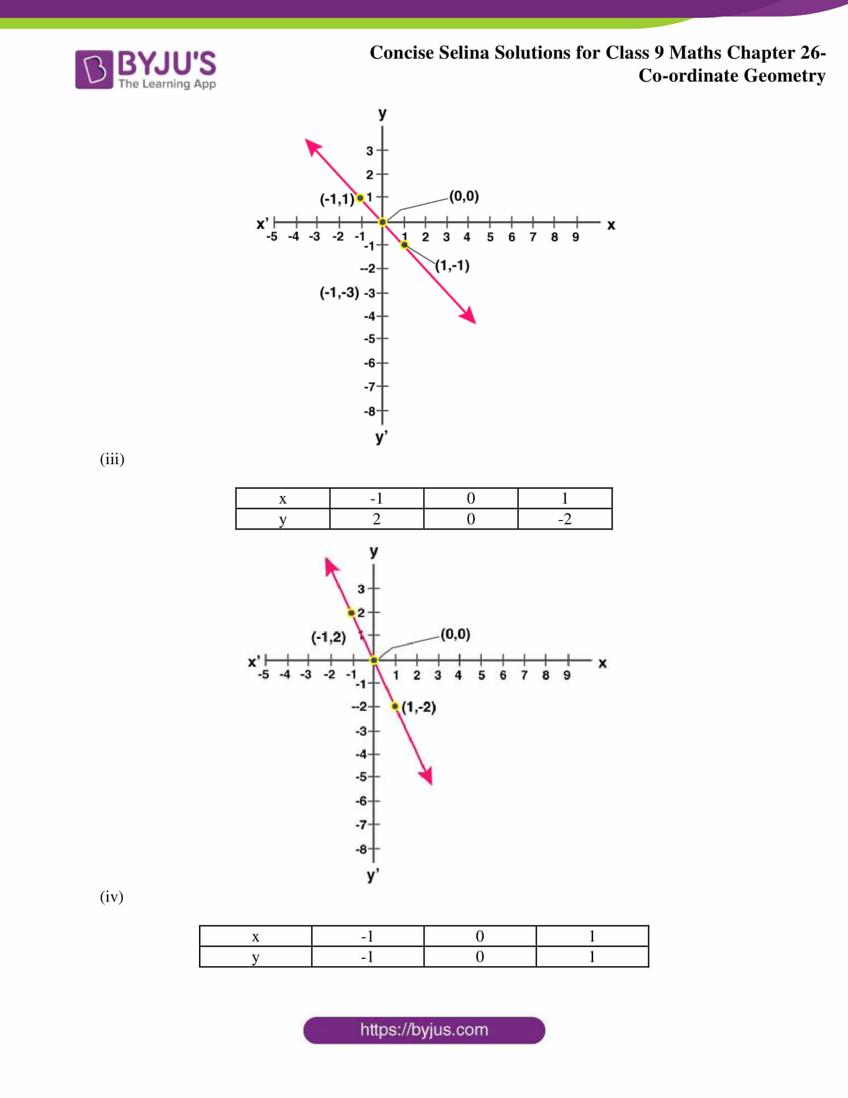 Selina Solutions for Class 9 Maths Chapter 26 part 23