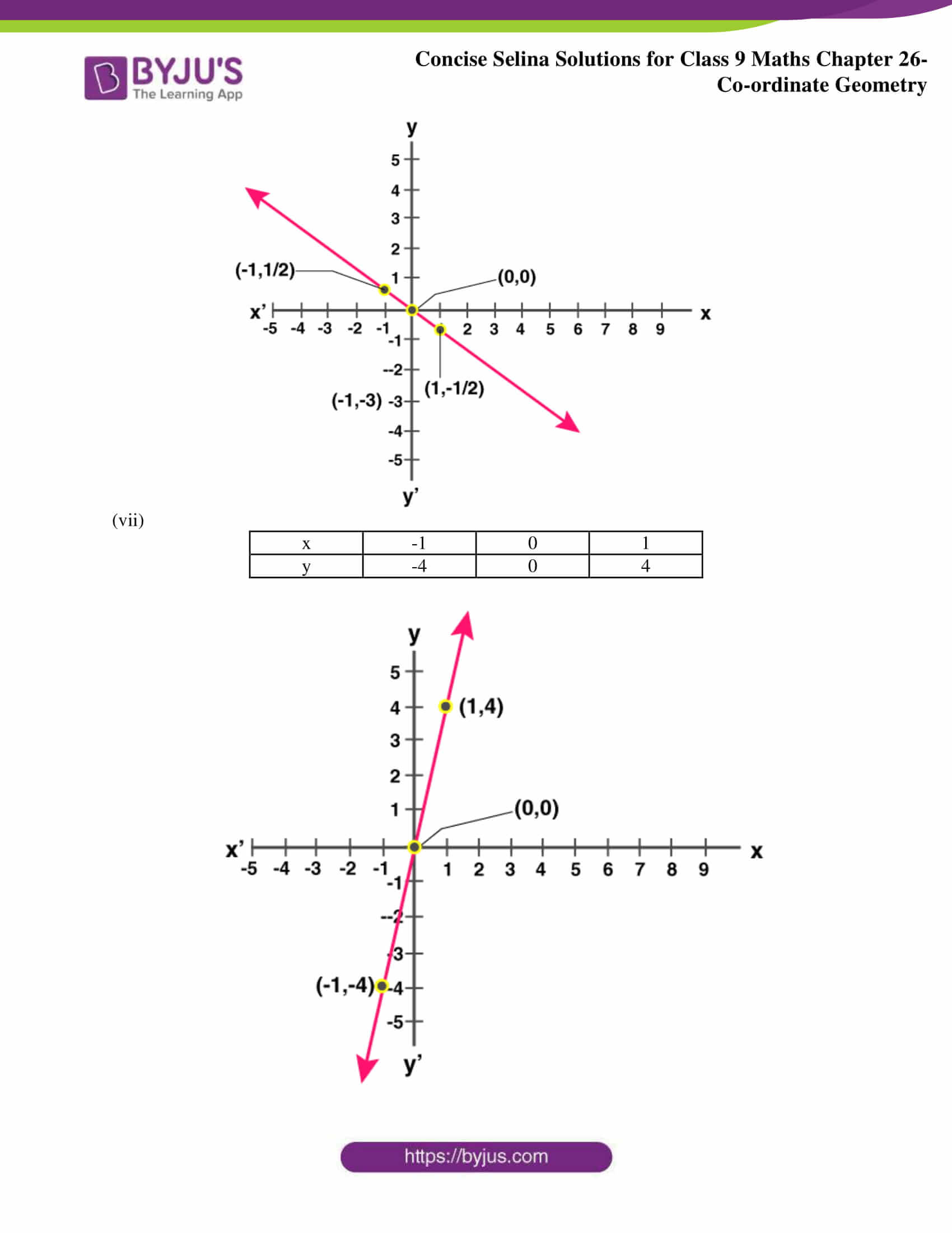 Selina Solutions for Class 9 Maths Chapter 26 part 25