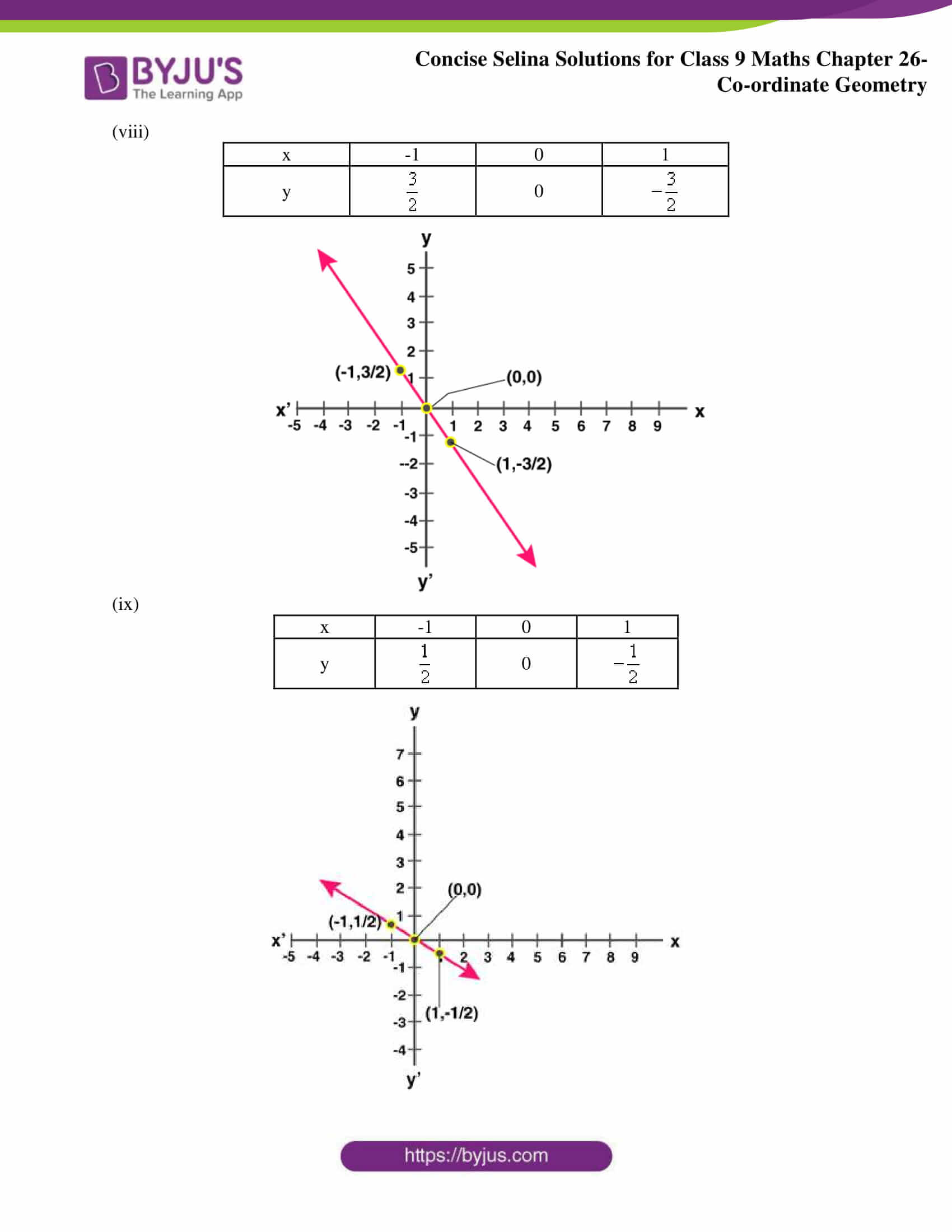 Selina Solutions for Class 9 Maths Chapter 26 part 26