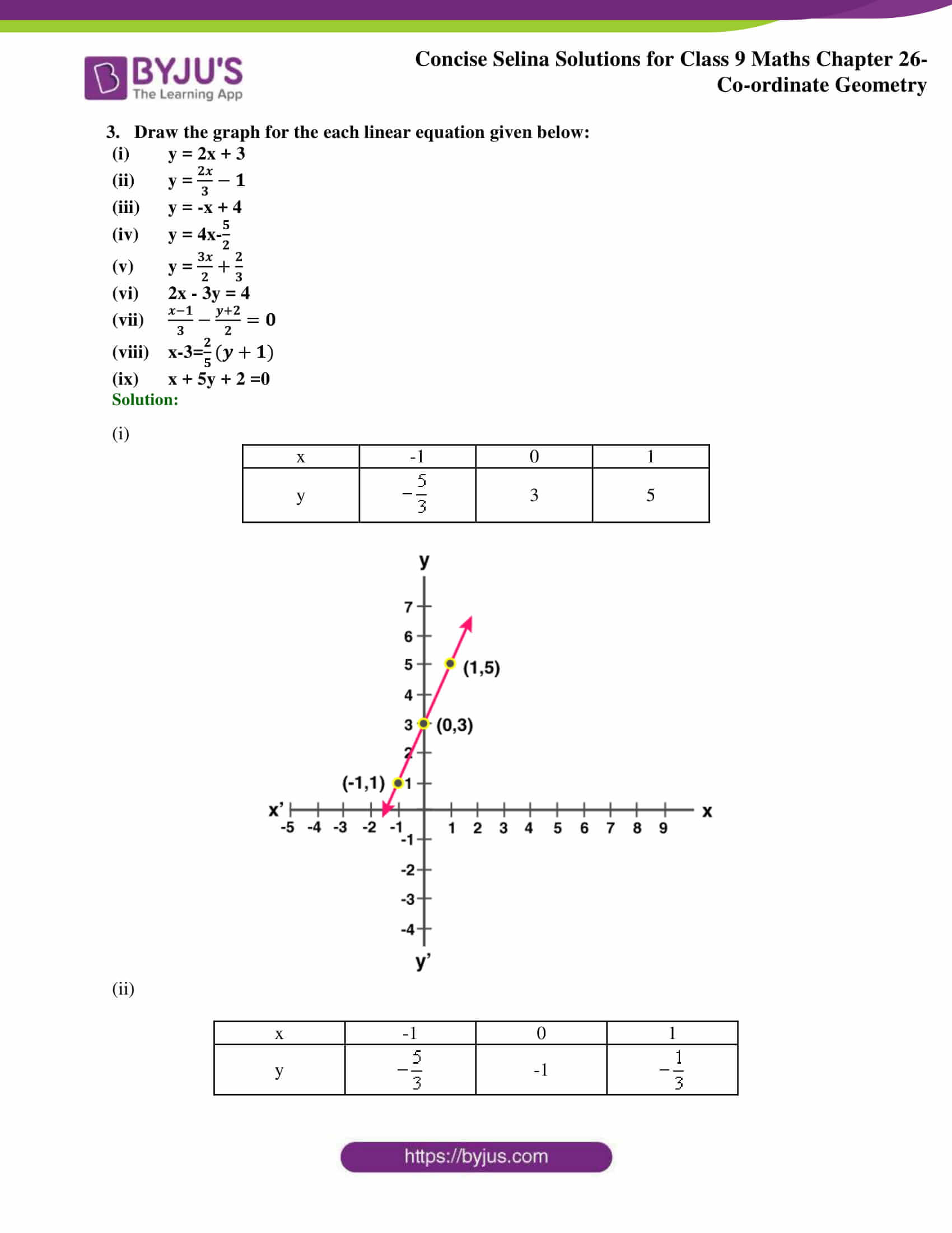 Selina Solutions for Class 9 Maths Chapter 26 part 27