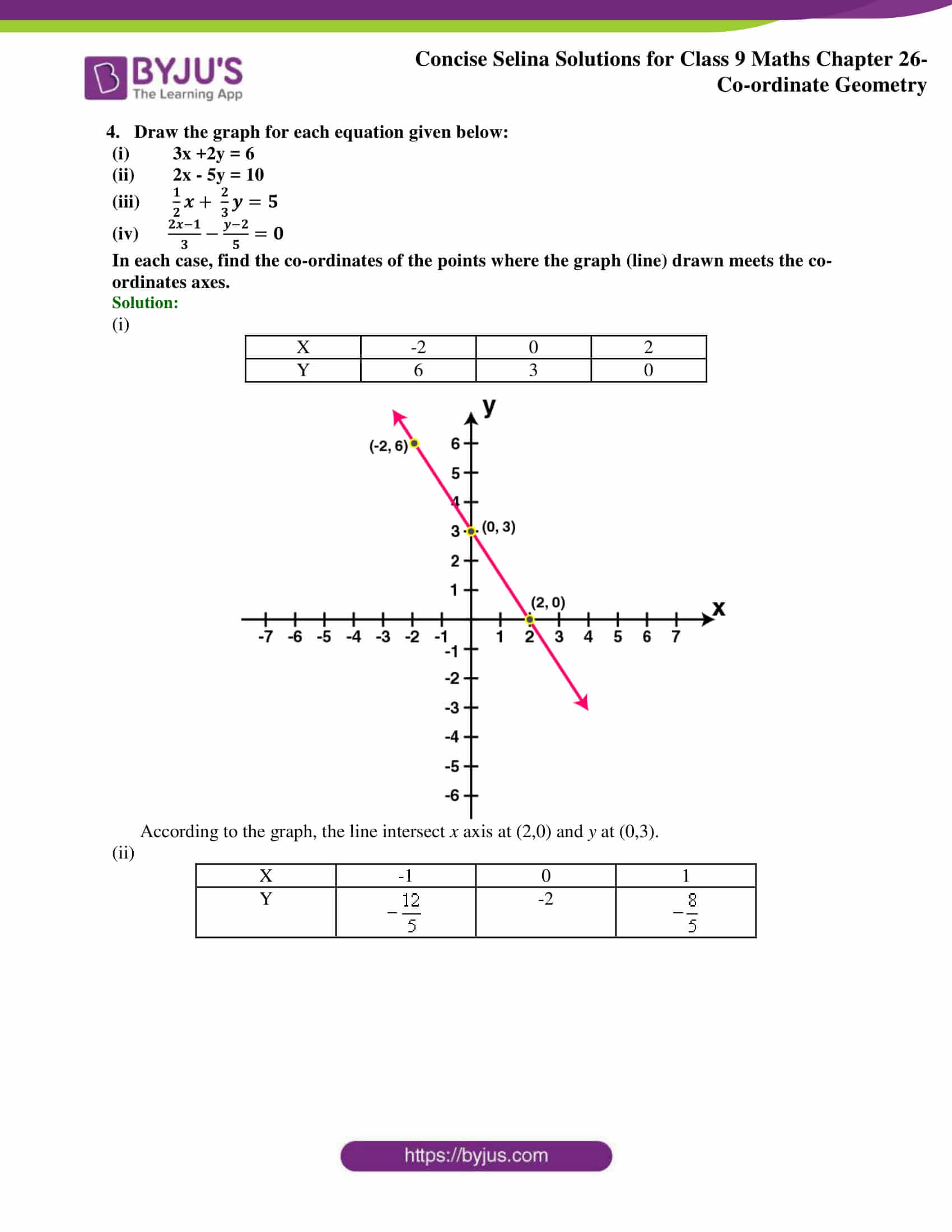 Selina Solutions for Class 9 Maths Chapter 26 part 32