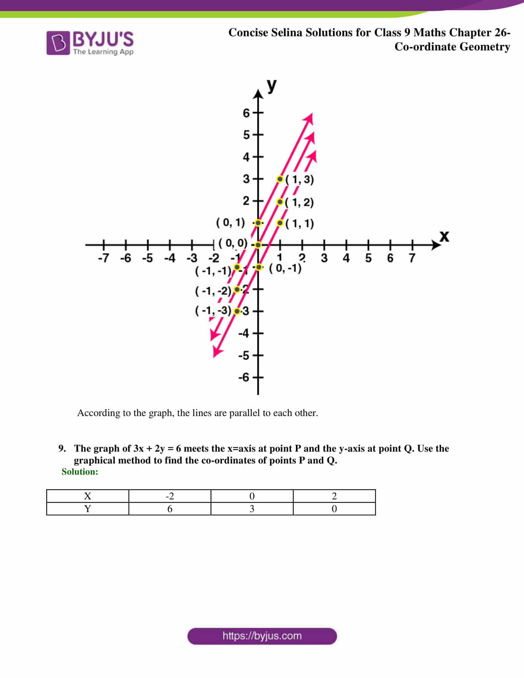 Selina Solutions for Class 9 Maths Chapter 26 part 40