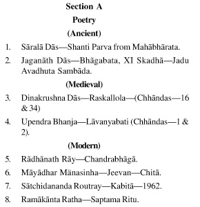 UPSC Odia Literature Syllabus- Odia Literature Optional Syllabus Paper-II 1
