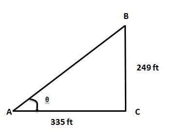 Angle of Elevation Example