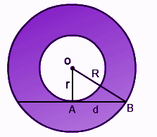 Area of Annulus